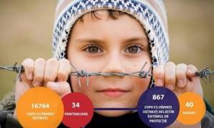 În România sunt 16.764 de copii cu părinți deținuți